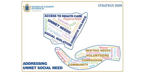 Strategy 2020 a three-year plan to help the vulnerable (Supplied)